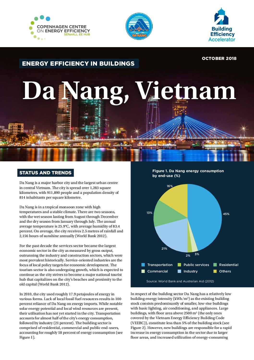 Energy Efficiency in Buildings: Da Nang, Vietnam